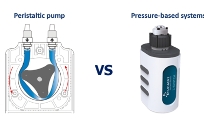 Peristaltic pump vs pressure-based microfluidic flow control sytems for Organ on chip applications